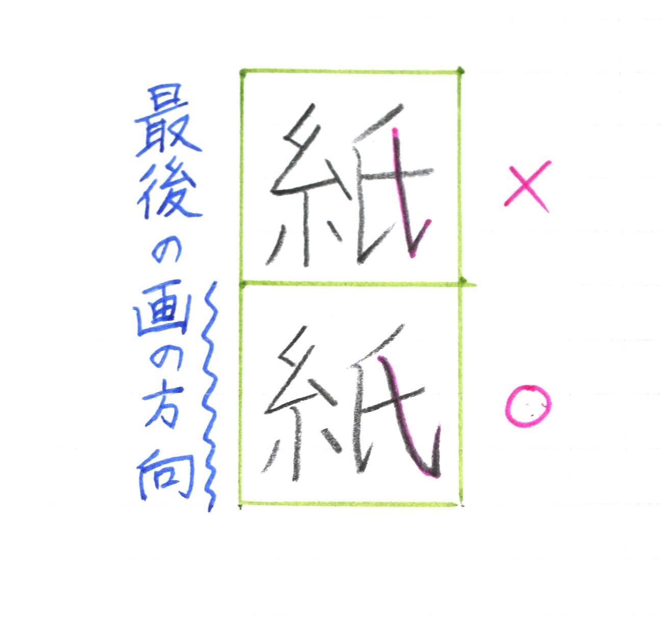 美文字のポイント「画の長さ」「画の方向」「バランス」