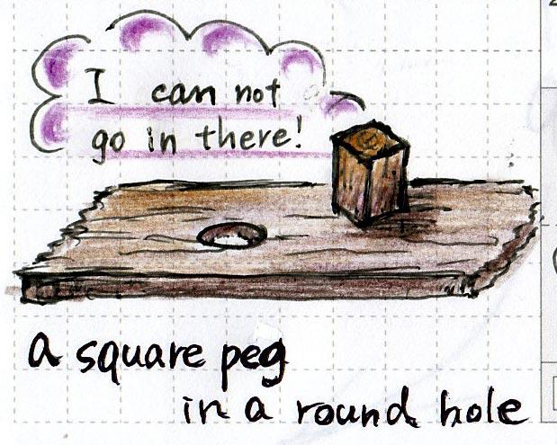 イラストで覚える英熟語(1)不釣り合いな人やもの,不適格者=a square peg in a round hole