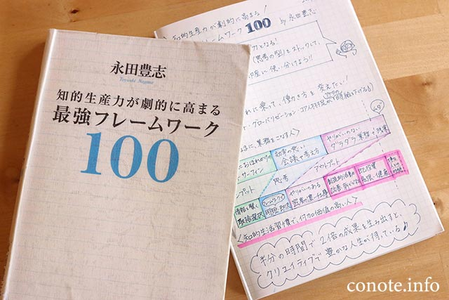 知的生産力が劇的に高まる!最強フレームワーク100[永田豊志著]レビュー
