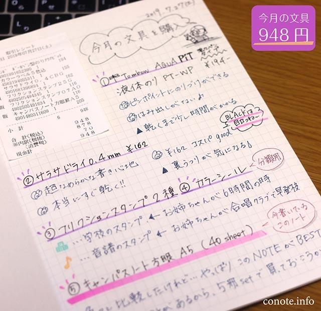 ノートや手帳術を続けるコツ4☆普段使いの文具小物を追加