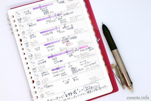 週間レフト式:方眼タイプの使用例