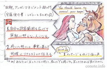 [図解]アンガーマネジメント超入門(安藤俊介著)レビュー&まとめ