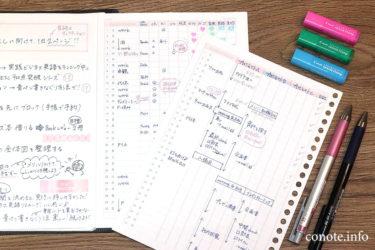 月間予定表(縦)☆大人のスタディプランナー[無料ダウンロード:毎月更新中]